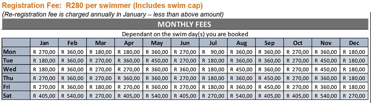 Randfontein-Prices